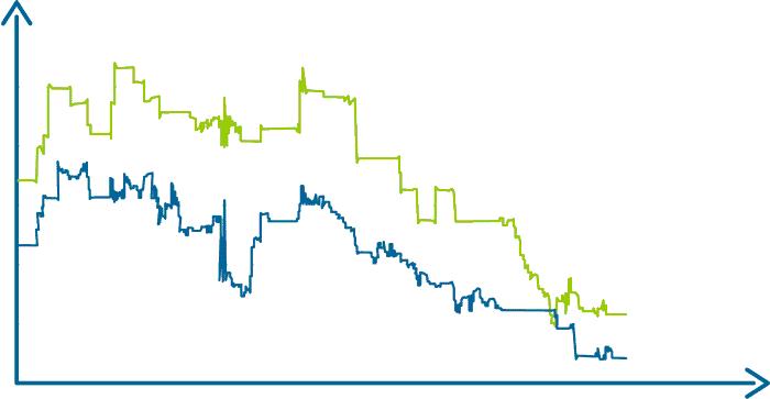 Baufi24 Hypothekenzinsen - günstige Zinsen für die Baufinanzierung